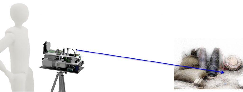 Standoff Raman Explosive Detector